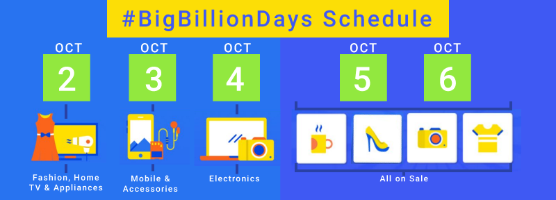 Big Billion Days schedule