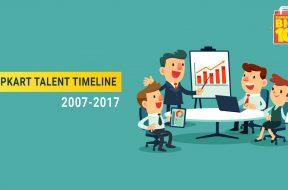 Flipkart Talent Timeline