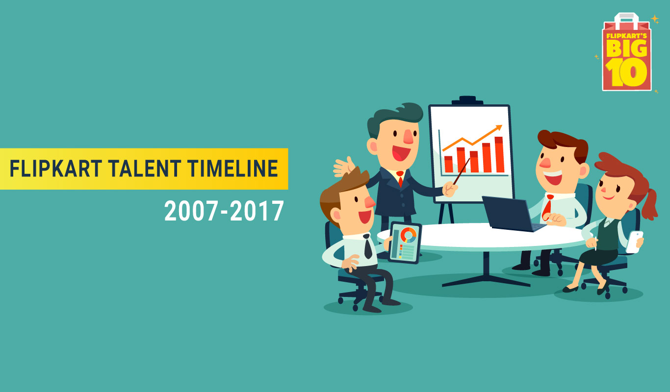 #FlipkartBig10 – The Flipkart Talent Timeline