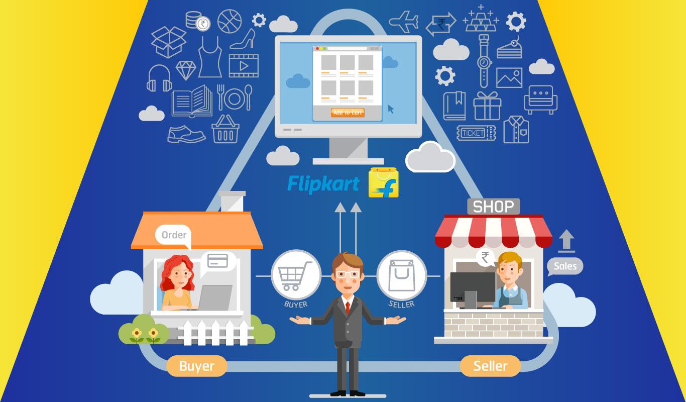 How Flipkart innovated to build India's exemplary e-commerce marketplace