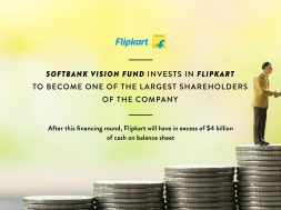 Softbank Vision Fund - Flipkart investment